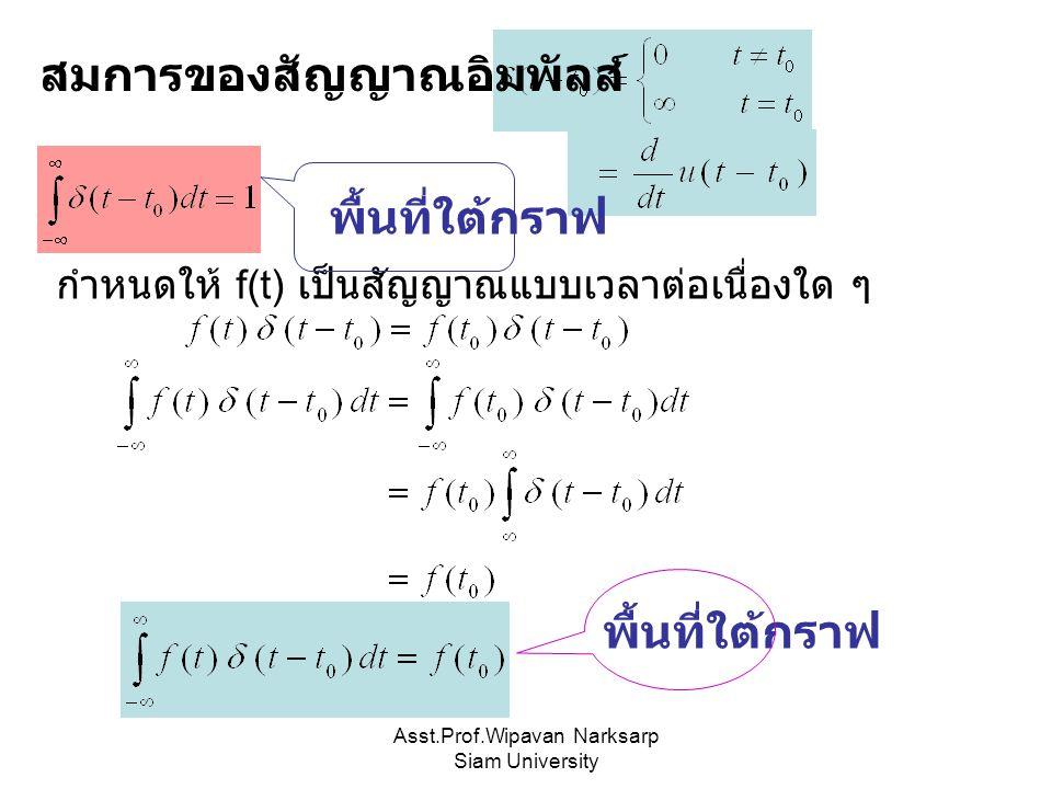 Asst.Prof.Wipavan Narksarp Siam University สมการของสัญญาณอิมพัลส์ กำหนดให้ f(t) เป็นสัญญาณแบบเวลาต่อเนื่องใด ๆ พื้นที่ใต้กราฟ