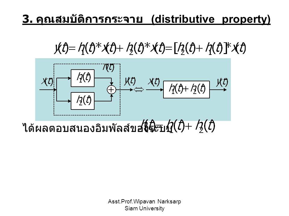 Asst.Prof.Wipavan Narksarp Siam University 3. คุณสมบัติการกระจาย (distributive property) ได้ผลตอบสนองอิมพัลส์ของระบบ