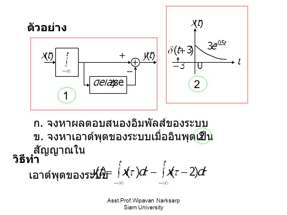 Asst.Prof.Wipavan Narksarp Siam University ตัวอย่าง ก. จงหาผลตอบสนองอิมพัลส์ของระบบ ข. จงหาเอาต์พุตของระบบเมื่ออินพุตเป็น สัญญาณใน 2 1 2 วิธีทำ เอาต์พ