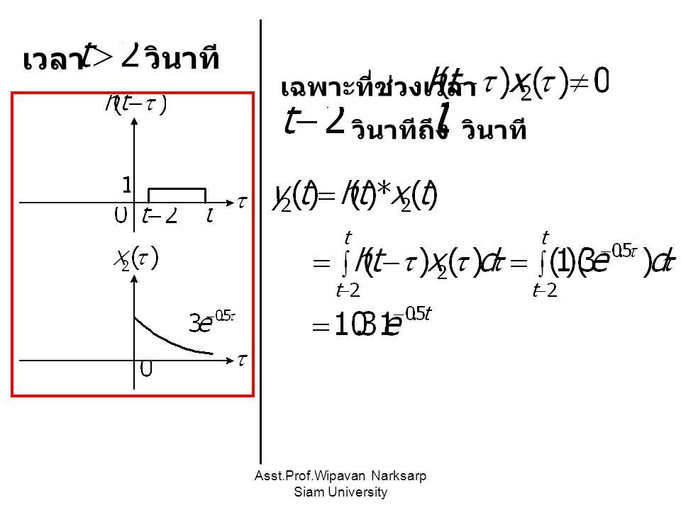 Asst.Prof.Wipavan Narksarp Siam University เฉพาะที่ช่วงเวลา วินาทีถึง วินาที เวลา วินาที