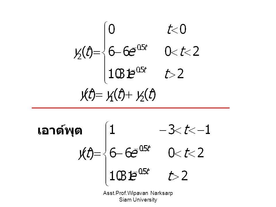 Asst.Prof.Wipavan Narksarp Siam University เอาต์พุต