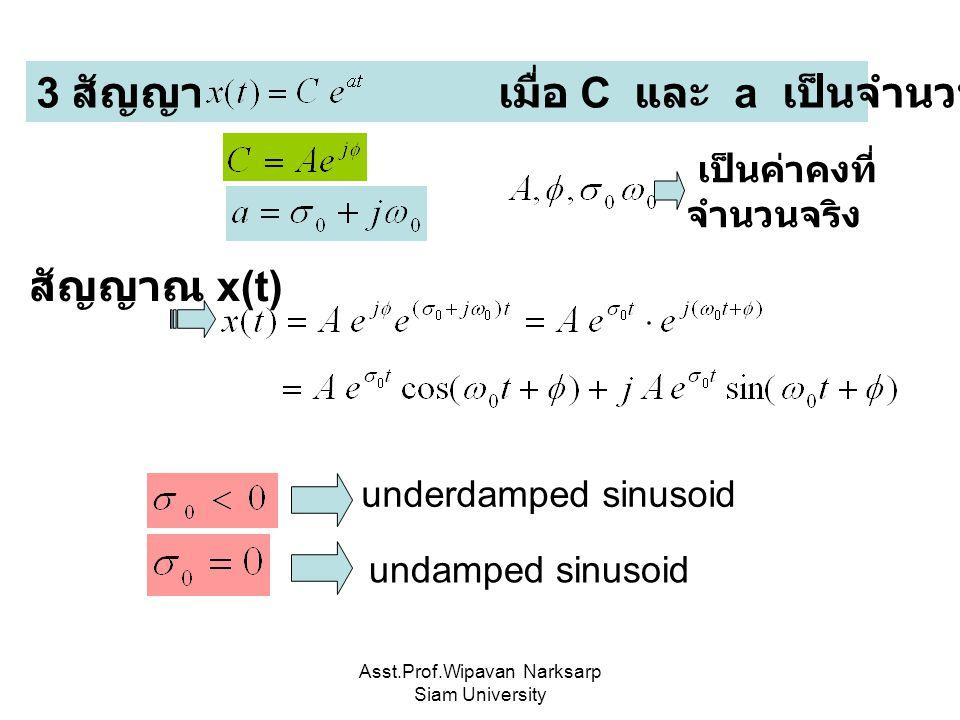 Asst.Prof.Wipavan Narksarp Siam University เป็นค่าคงที่ จำนวนจริง 3 สัญญาณ เมื่อ C และ a เป็นจำนวนเชิงซ้อน สัญญาณ x(t) underdamped sinusoid undamped s
