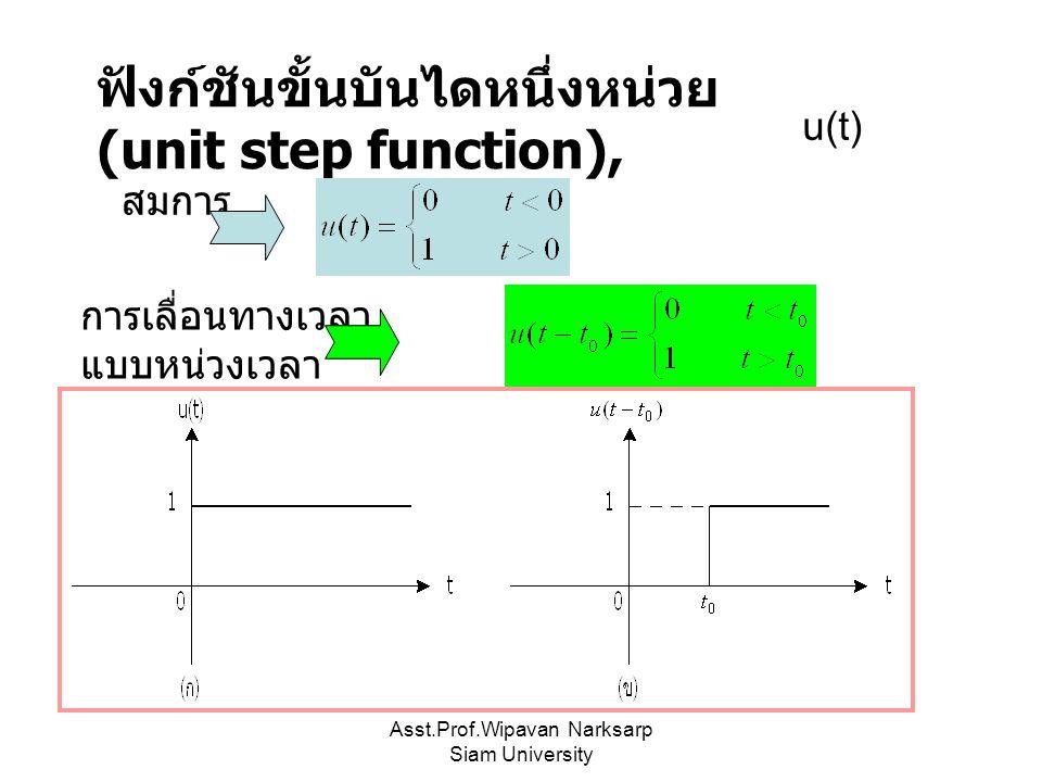 ฟังก์ชันขั้นบันไดหนึ่งหน่วย (unit step function), u(t) การเลื่อนทางเวลา แบบหน่วงเวลา สมการ