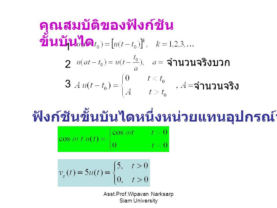 Asst.Prof.Wipavan Narksarp Siam University คุณสมบัติของฟังก์ชัน ขั้นบันได 1 2 ฟังก์ชันขั้นบันไดหนึ่งหน่วยแทนอุปกรณ์จำพวกสวิตซ์ จำนวนจริงบวก จำนวนจริง