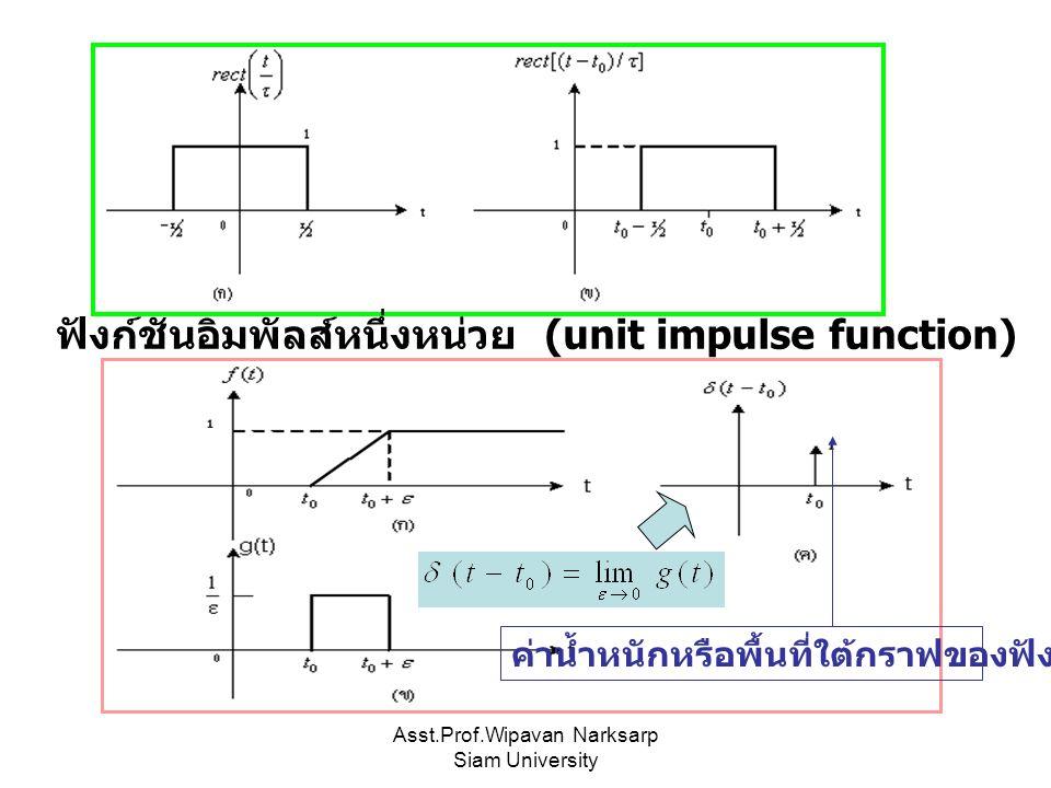 Asst.Prof.Wipavan Narksarp Siam University ฟังก์ชันอิมพัลส์หนึ่งหน่วย (unit impulse function) ค่าน้ำหนักหรือพื้นที่ใต้กราฟของฟังก์ชันอิมพัลส์