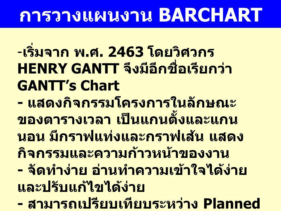 การวางแผนงาน BARCHART - เริ่มจาก พ. ศ. 2463 โดยวิศวกร HENRY GANTT จึงมีอีกชื่อเรียกว่า GANTT's Chart - แสดงกิจกรรมโครงการในลักษณะ ของตารางเวลา เป็นแกน