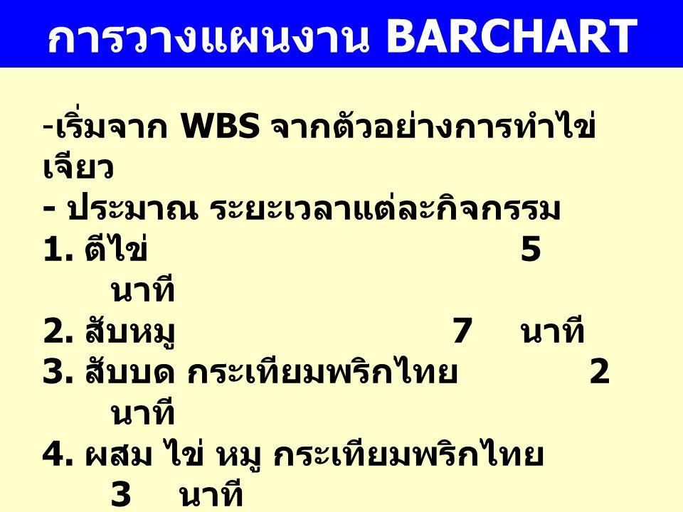 การวางแผนงาน BARCHART - เริ่มจาก WBS จากตัวอย่างการทำไข่ เจียว - ประมาณ ระยะเวลาแต่ละกิจกรรม 1. ตีไข่ 5 นาที 2. สับหมู 7 นาที 3. สับบด กระเทียมพริกไทย