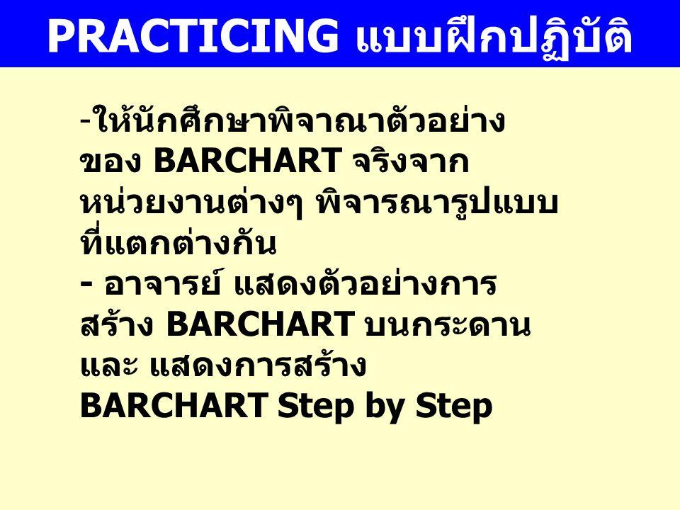 PRACTICING แบบฝึกปฏิบัติ - ให้นักศึกษาพิจาณาตัวอย่าง ของ BARCHART จริงจาก หน่วยงานต่างๆ พิจารณารูปแบบ ที่แตกต่างกัน - อาจารย์ แสดงตัวอย่างการ สร้าง BARCHART บนกระดาน และ แสดงการสร้าง BARCHART Step by Step