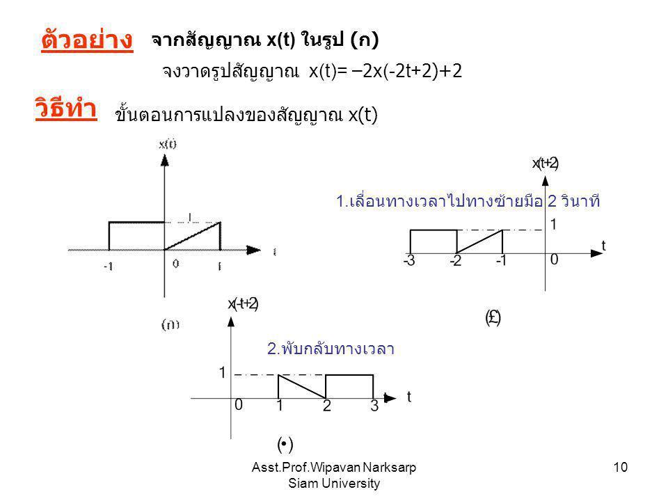 Asst.Prof.Wipavan Narksarp Siam University 10 จากสัญญาณ x(t) ในรูป ( ก ) วิธีทำ จงวาดรูปสัญญาณ x(t)= – 2x(-2t+2)+2 ขั้นตอนการแปลงของสัญญาณ x(t) ตัวอย่