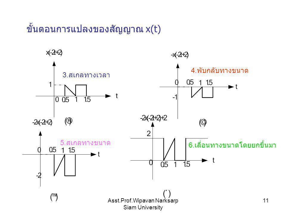 Asst.Prof.Wipavan Narksarp Siam University 11 ขั้นตอนการแปลงของสัญญาณ x(t) 3. สเกลทางเวลา 4. พับกลับทางขนาด 5. สเกลทางขนาด 6. เลื่อนทางขนาดโดยยกขึ้นมา