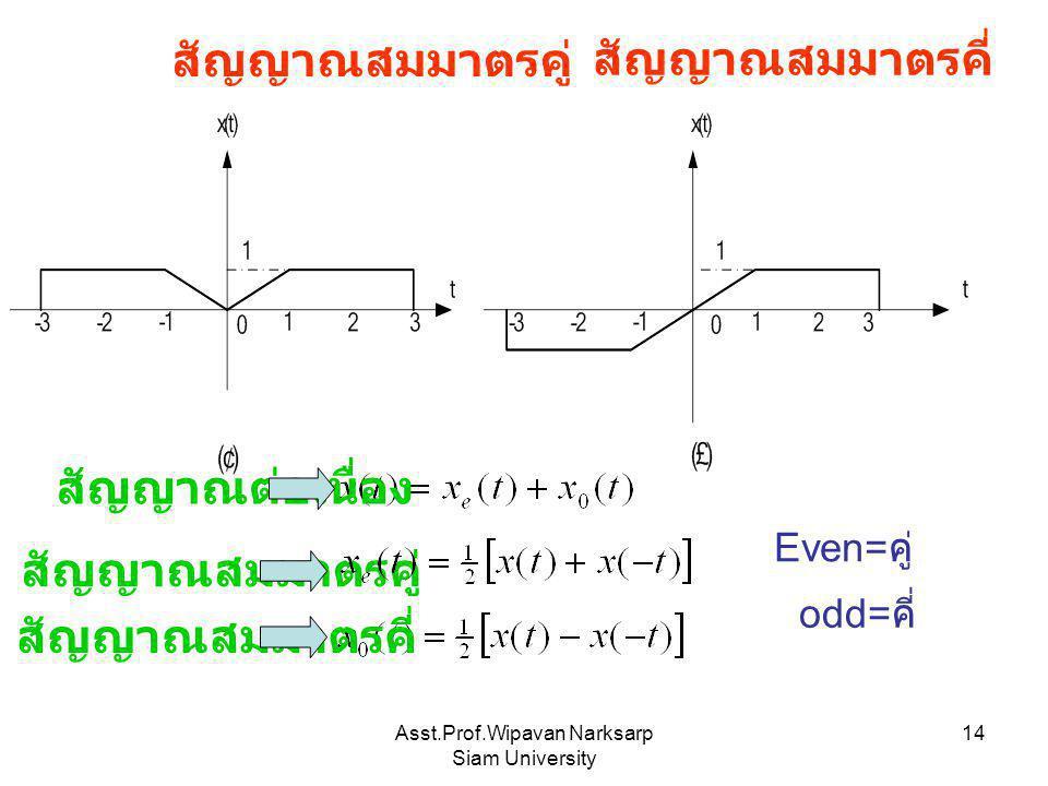 Asst.Prof.Wipavan Narksarp Siam University 14 สัญญาณสมมาตรคู่ สัญญาณสมมาตรคี่ สัญญาณสมมาตรคู่ สัญญาณต่อเนื่อง odd= คี่ Even= คู่