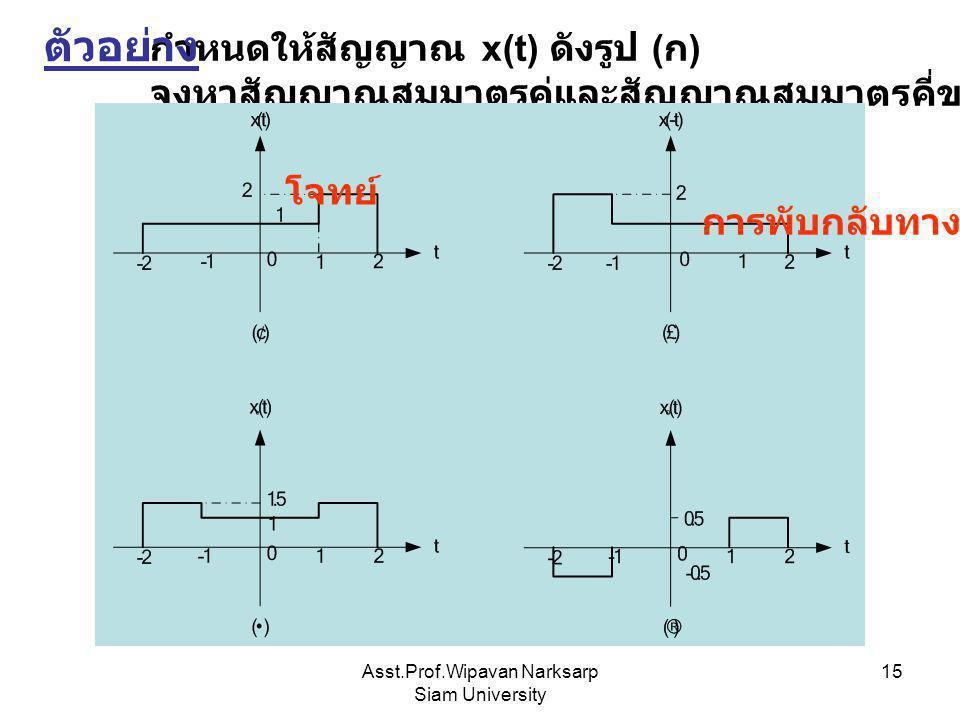 Asst.Prof.Wipavan Narksarp Siam University 15 กำหนดให้สัญญาณ x(t) ดังรูป ( ก ) จงหาสัญญาณสมมาตรคู่และสัญญาณสมมาตรคี่ของสัญญาณ x(t) ตัวอย่าง การพับกลับ