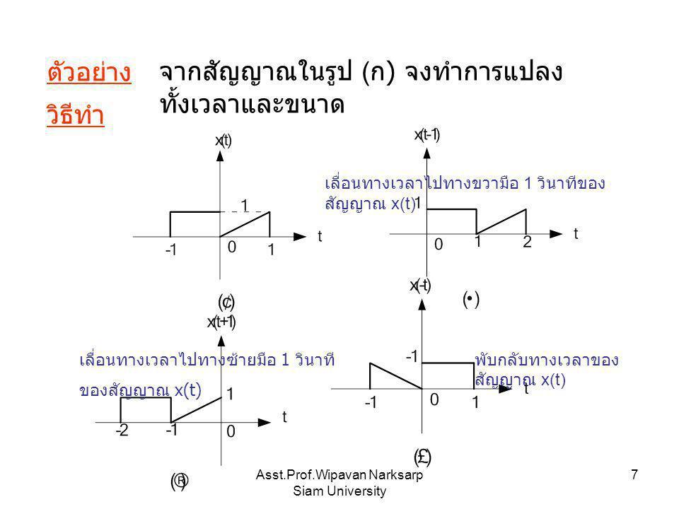Asst.Prof.Wipavan Narksarp Siam University 7 ตัวอย่าง วิธีทำ จากสัญญาณในรูป ( ก ) จงทำการแปลง ทั้งเวลาและขนาด เลื่อนทางเวลาไปทางขวามือ 1 วินาทีของ สัญ