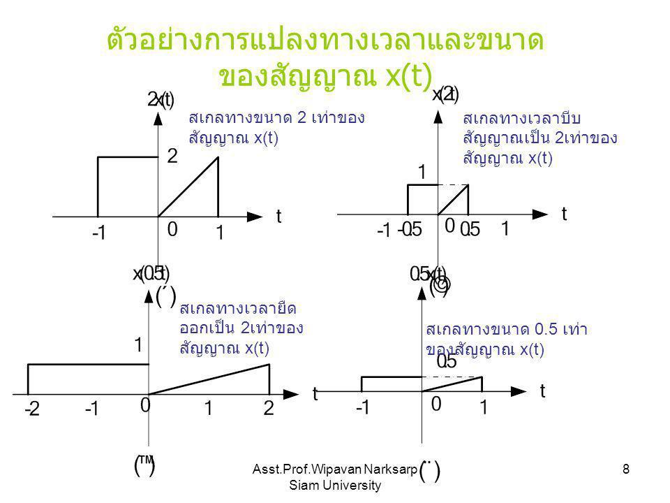 Asst.Prof.Wipavan Narksarp Siam University 8 สเกลทางขนาด 2 เท่าของ สัญญาณ x(t) สเกลทางเวลายืด ออกเป็น 2 เท่าของ สัญญาณ x(t) สเกลทางเวลาบีบ สัญญาณเป็น