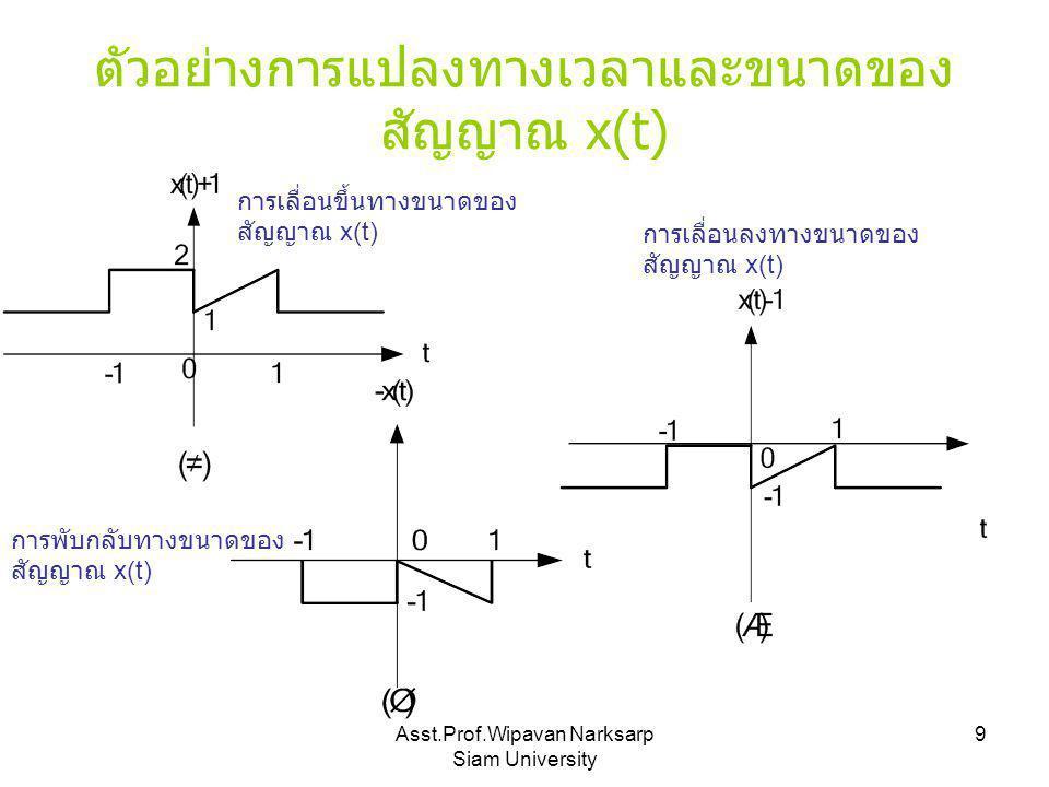 Asst.Prof.Wipavan Narksarp Siam University 9 ตัวอย่างการแปลงทางเวลาและขนาดของ สัญญาณ x(t) การเลื่อนขึ้นทางขนาดของ สัญญาณ x(t) การเลื่อนลงทางขนาดของ สั