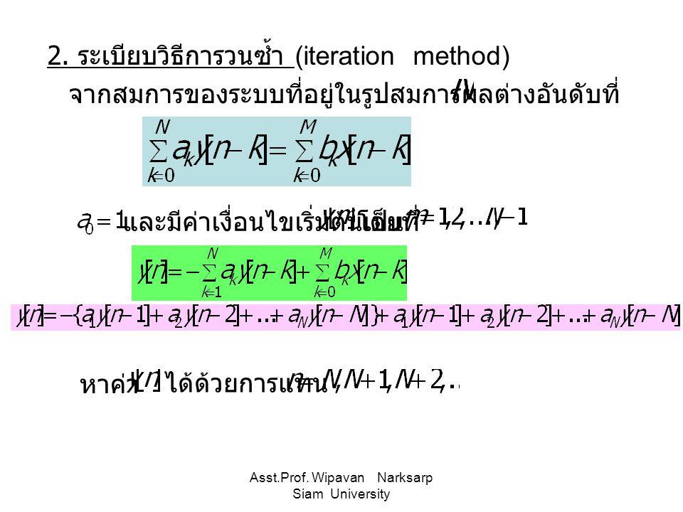 Asst.Prof.Wipavan Narksarp Siam University 2.