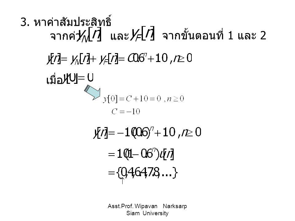 Asst.Prof.Wipavan Narksarp Siam University 3.
