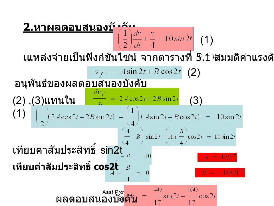 Asst.Prof.Wipavan Narksarp Siam University 2. หาผลตอบสนองบังคับ อนุพันธ์ของผลตอบสนองบังคับ เแหล่งจ่ายเป็นฟังก์ชันไซน์ จากตารางที่ 5.1 สมมติค่าแรงดัน (