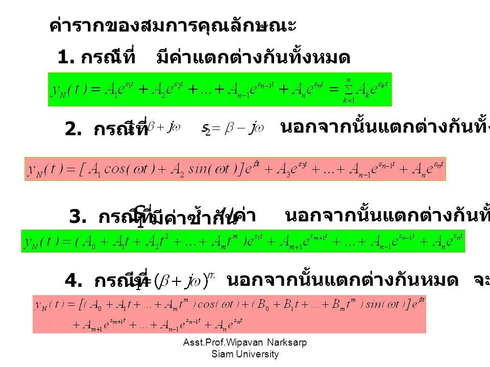 Asst.Prof.Wipavan Narksarp Siam University ค่ารากของสมการคุณลักษณะ 1. กรณีที่ มีค่าแตกต่างกันทั้งหมด นอกจากนั้นแตกต่างกันทั้งหมด 2. กรณีที่ มีค่าซ้ำกั