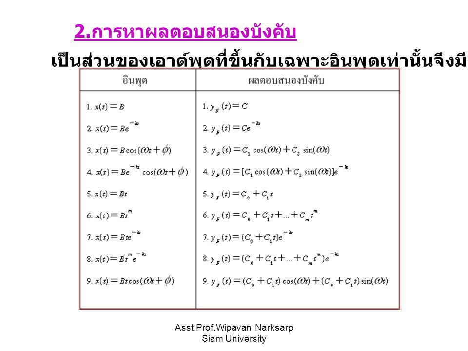 Asst.Prof.Wipavan Narksarp Siam University 2. การหาผลตอบสนองบังคับ เป็นส่วนของเอาต์พุตที่ขึ้นกับเฉพาะอินพุตเท่านั้นจึงมีรูปแบบขึ้นอยู่กับอินพุต