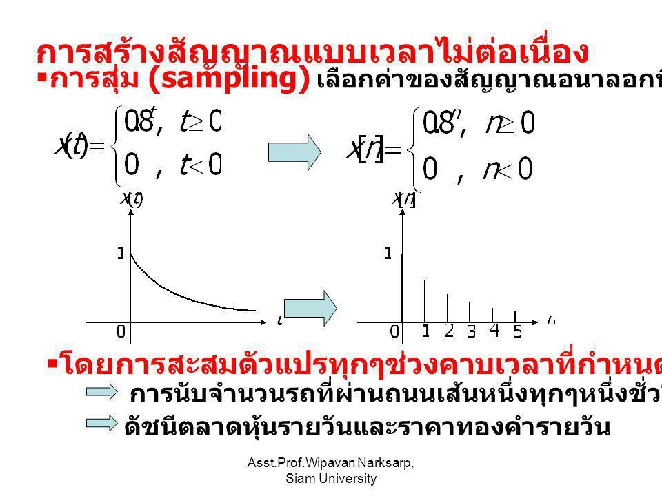 Asst.Prof.Wipavan Narksarp, Siam University การสร้างสัญญาณแบบเวลาไม่ต่อเนื่อง  การสุ่ม (sampling) เลือกค่าของสัญญาณอนาลอกที่บางค่าเวลา เช่นทุกๆ 1 วิน