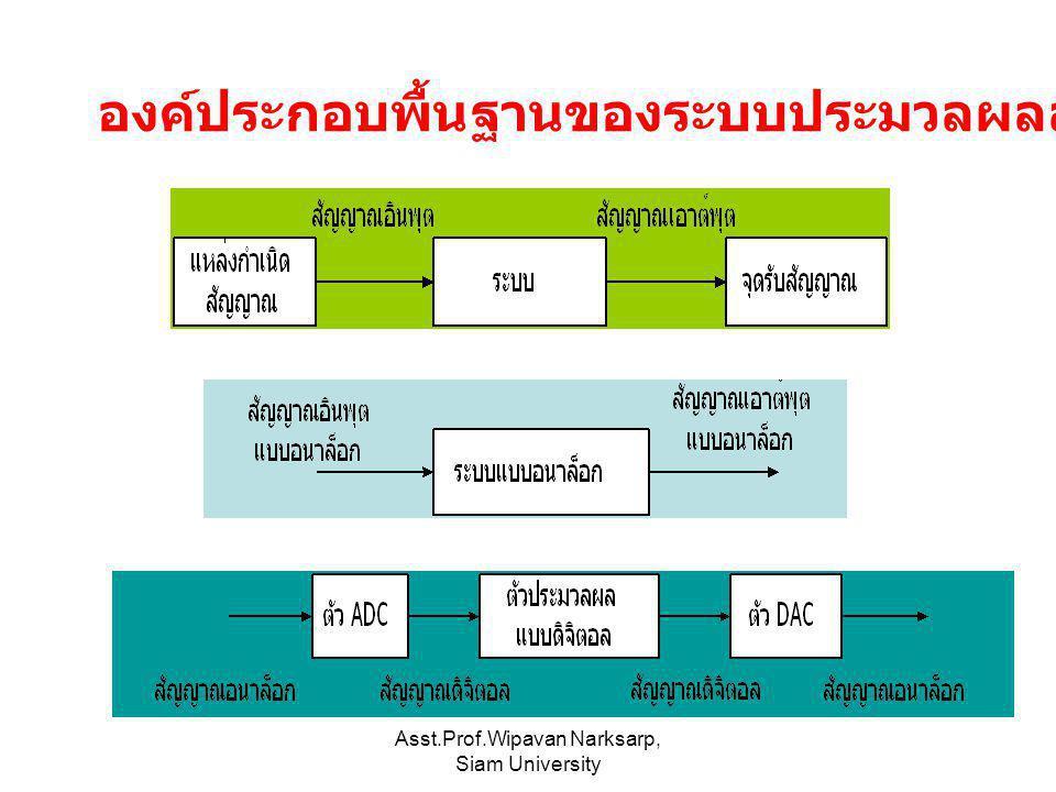 Asst.Prof.Wipavan Narksarp, Siam University องค์ประกอบพื้นฐานของระบบประมวลผลสัญญาณ