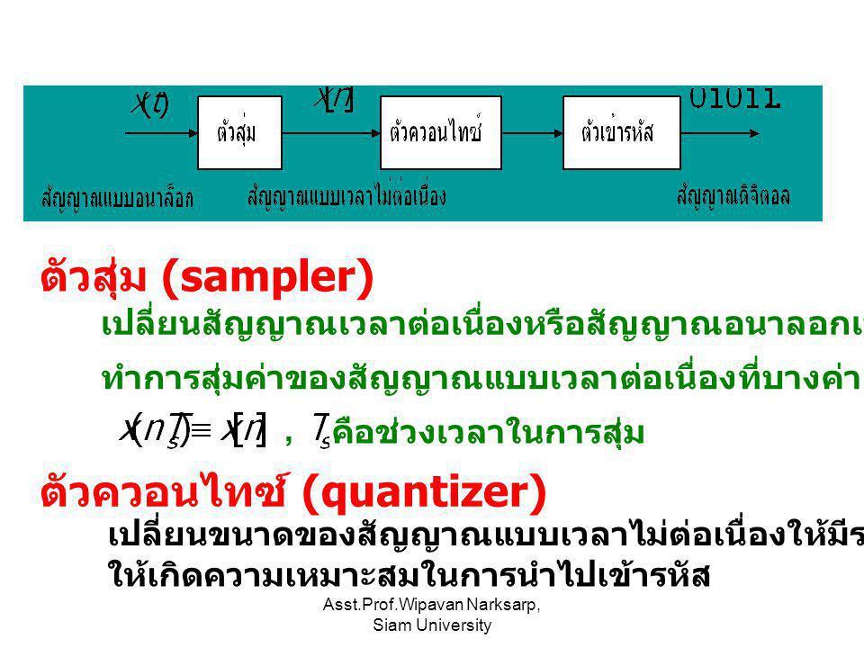 Asst.Prof.Wipavan Narksarp, Siam University ตัวสุ่ม (sampler) เปลี่ยนสัญญาณเวลาต่อเนื่องหรือสัญญาณอนาลอกเป็นสัญญาณแบบเวลาไม่ต่อเนื่อง ทำการสุ่มค่าของส