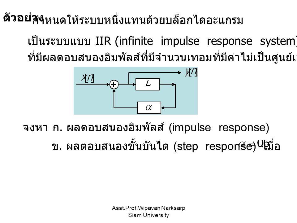 Asst.Prof.Wipavan Narksarp Siam University ที่มีผลตอบสนองอิมพัลส์ที่มีจำนวนเทอมที่มีค่าไม่เป็นศูนย์เป็นจำนวนอนันต์ เป็นระบบแบบ IIR (infinite impulse r