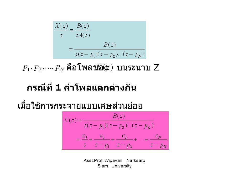 Asst.Prof. Wipavan Narksarp Siam University คือโพลของ บนระนาบ Z กรณีที่ 1 ค่าโพลแตกต่างกัน เมื่อใช้การกระจายแบบเศษส่วนย่อย