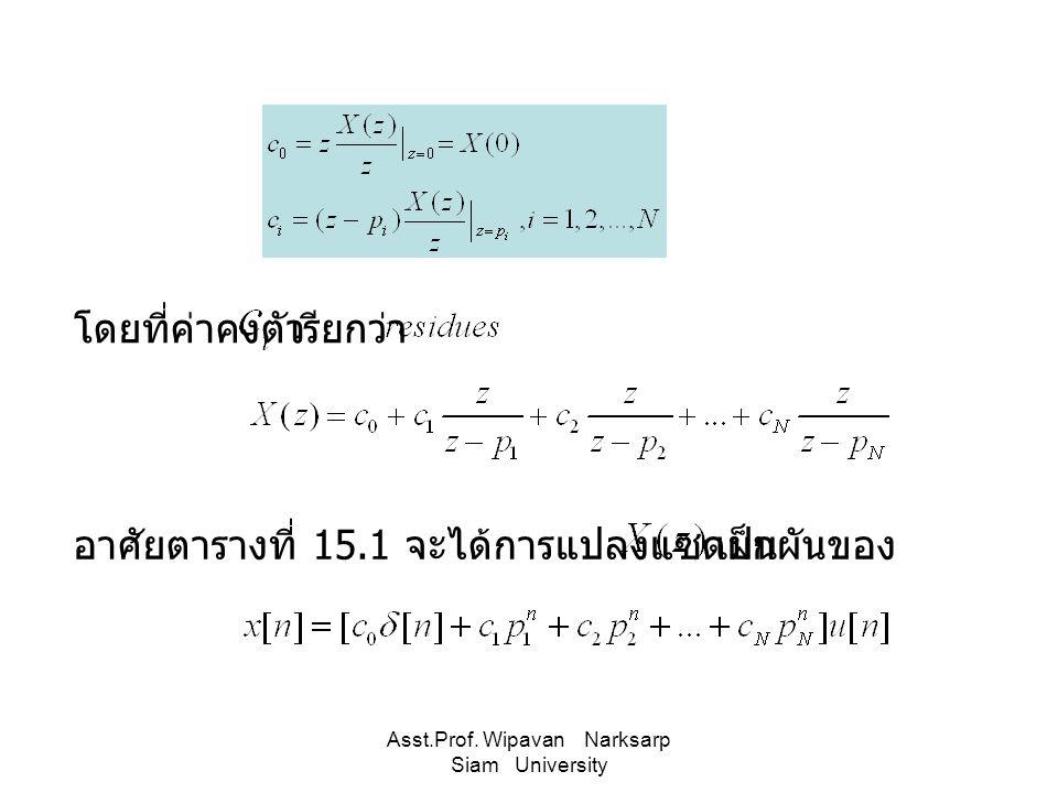 Asst.Prof. Wipavan Narksarp Siam University โดยที่ค่าคงตัวเรียกว่า อาศัยตารางที่ 15.1 จะได้การแปลงแซดผกผันของเป็น