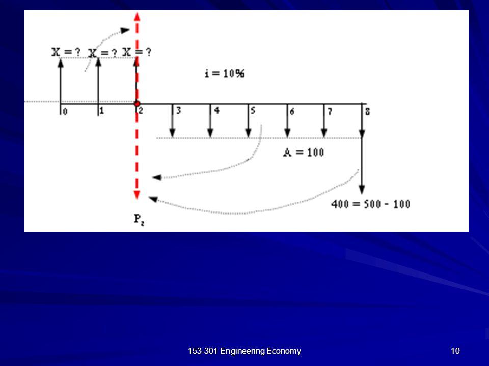 153-301 Engineering Economy 10
