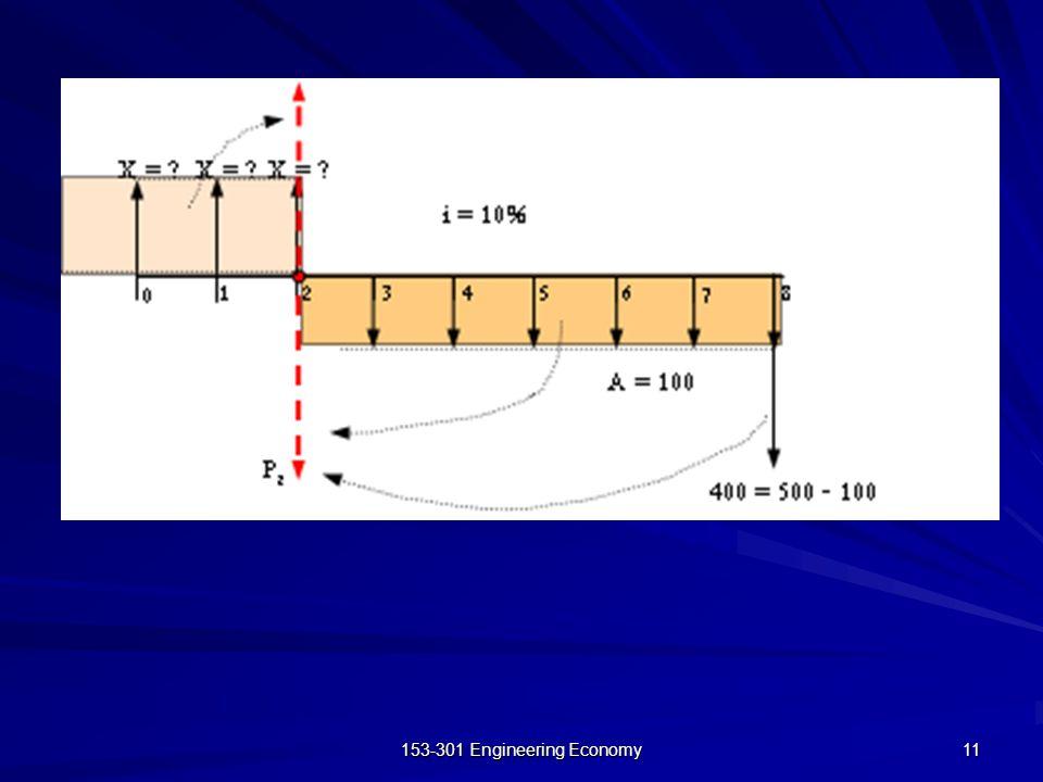 153-301 Engineering Economy 11
