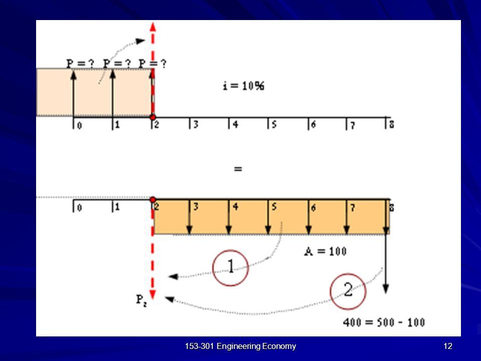 153-301 Engineering Economy 12
