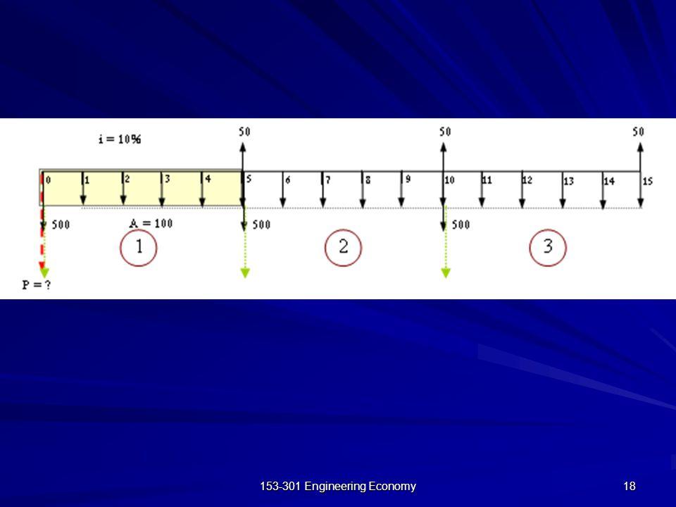 153-301 Engineering Economy 18