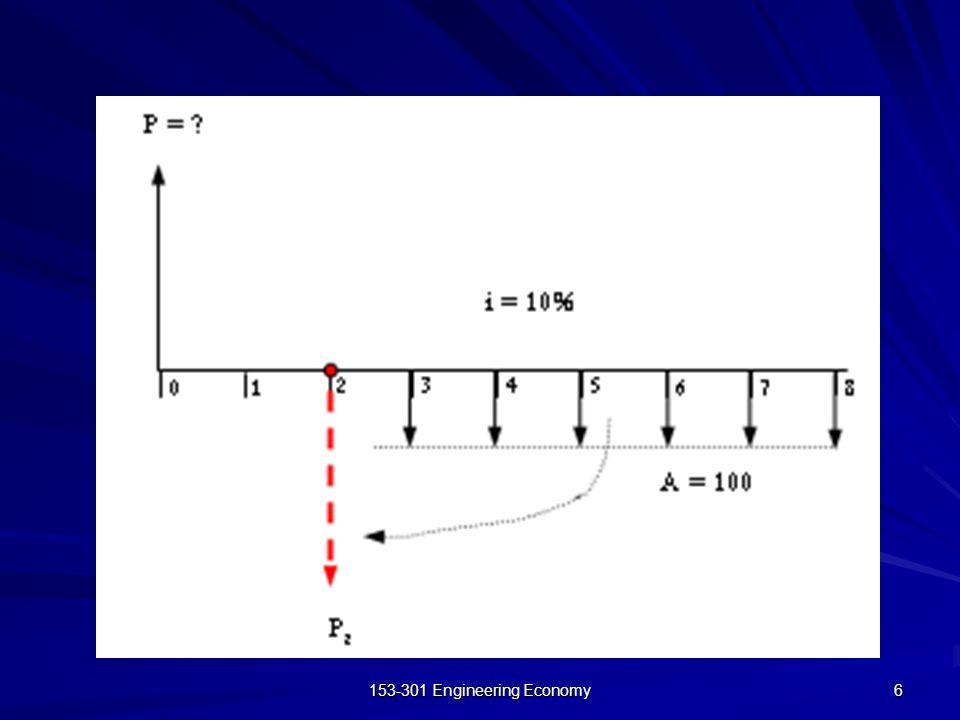 153-301 Engineering Economy 6