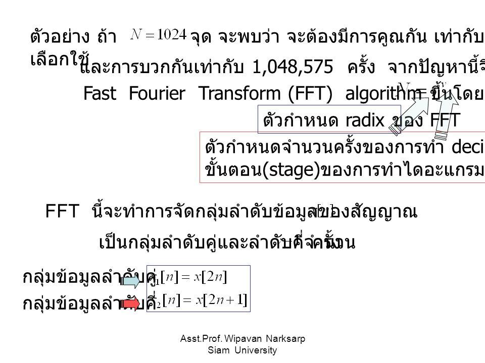 Asst.Prof. Wipavan Narksarp Siam University ตัวอย่าง ถ้า เลือกใช้ Fast Fourier Transform (FFT) algorithm ขึ้นโดยกำหนดให้ จุด จะพบว่า จะต้องมีการคูณกัน