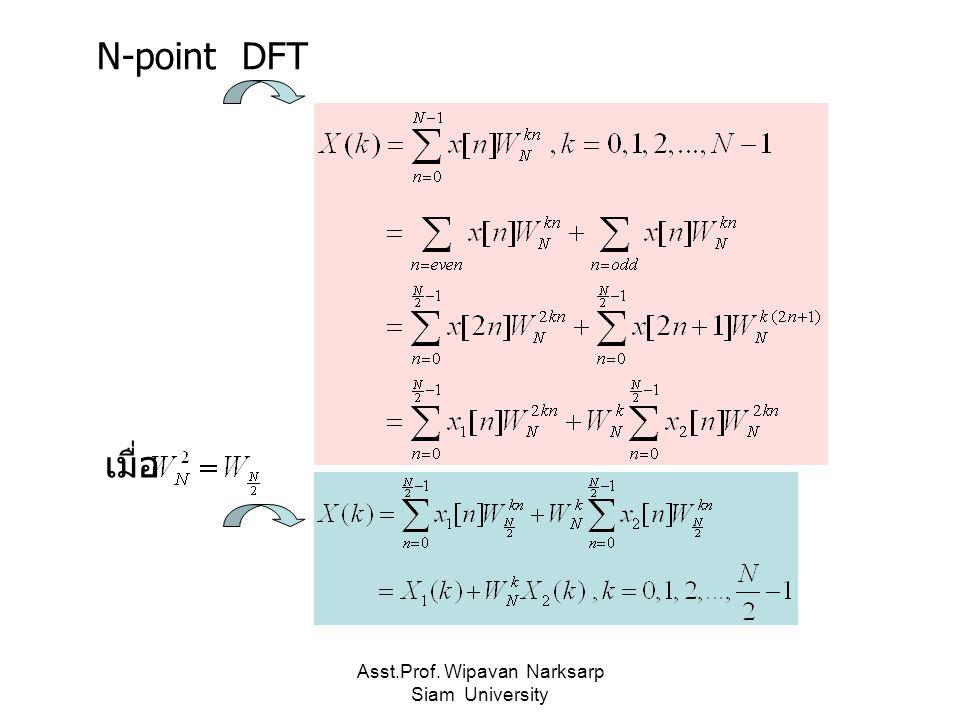 Asst.Prof. Wipavan Narksarp Siam University N-point DFT เมื่อ