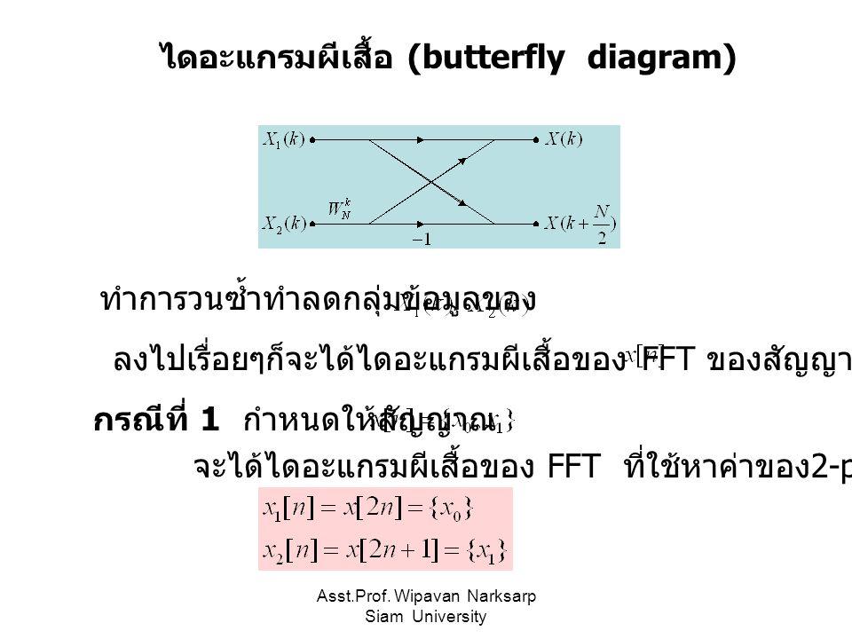 Asst.Prof. Wipavan Narksarp Siam University ไดอะแกรมผีเสื้อ (butterfly diagram) ทำการวนซ้ำทำลดกลุ่มข้อมูลของ ลงไปเรื่อยๆก็จะได้ไดอะแกรมผีเสื้อของ FFT