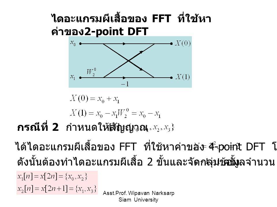 Asst.Prof. Wipavan Narksarp Siam University ไดอะแกรมผีเสื้อของ FFT ที่ใช้หา ค่าของ 2-point DFT กรณีที่ 2 กำหนดให้สัญญาณ ได้ไดอะแกรมผีเสื้อของ FFT ที่ใ