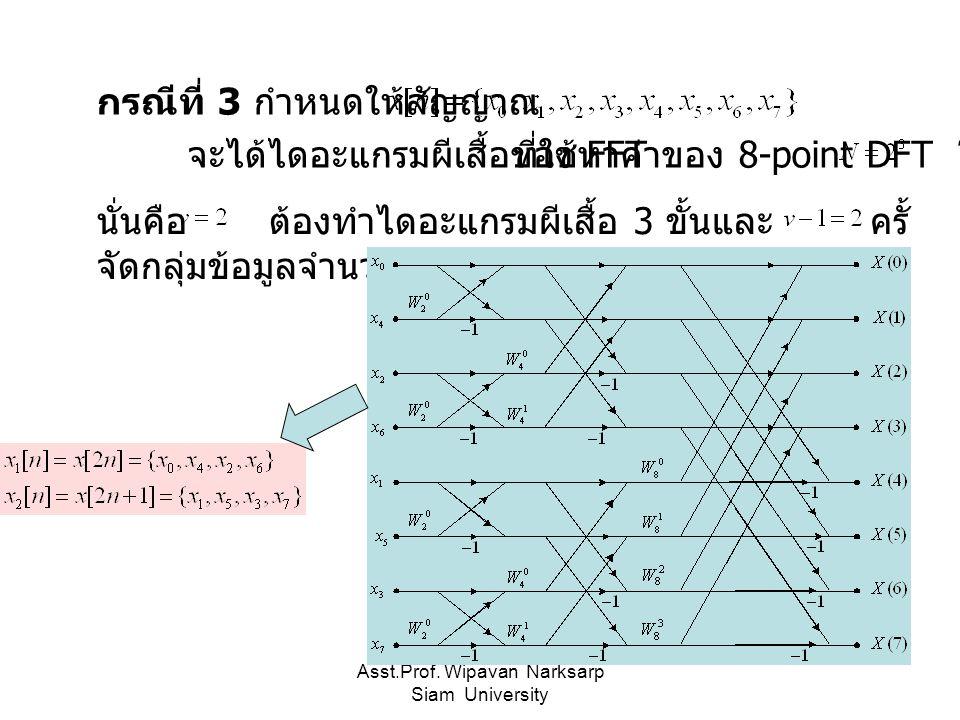 Asst.Prof. Wipavan Narksarp Siam University กรณีที่ 3 กำหนดให้สัญญาณ จะได้ไดอะแกรมผีเสื้อของ FFT ที่ใช้หาค่าของ 8-point DFT โดย นั่นคือ ต้องทำไดอะแกรม