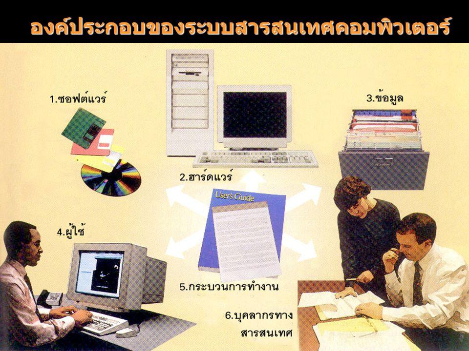 องค์ประกอบของระบบสารสนเทศคอมพิวเตอร์
