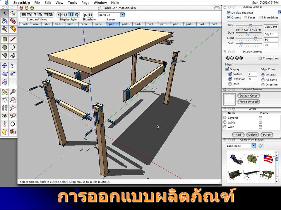 การออกแบบผลิตภัณฑ์ การออกแบบผลิตภัณฑ์