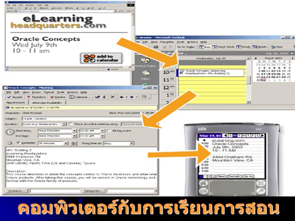 คอมพิวเตอร์กับการเรียนการสอน