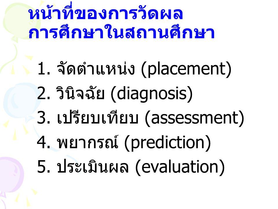 หน้าที่ของการวัดผล การศึกษาในสถานศึกษา 1. จัดตำแหน่ง (placement) 2. วินิจฉัย (diagnosis) 3. เปรียบเทียบ (assessment) 4. พยากรณ์ (prediction) 5. ประเมิ