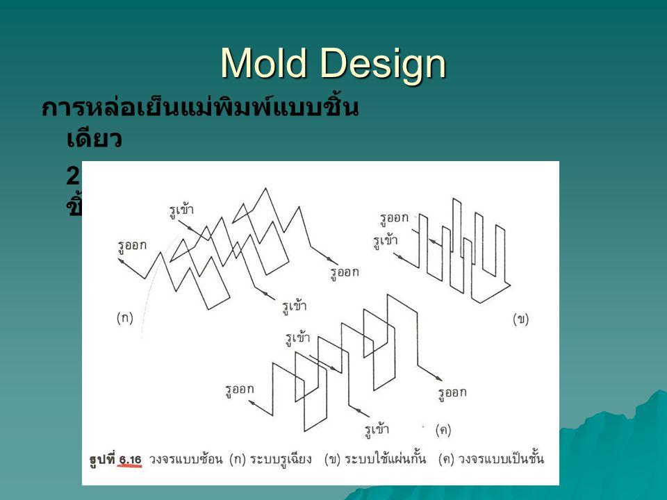 Mold Design การหล่อเย็นแม่พิมพ์แบบชิ้น เดียว 2. การหล่อเย็นแผ่นคอร์แบบ ชิ้นเดียว ( ต่อ )