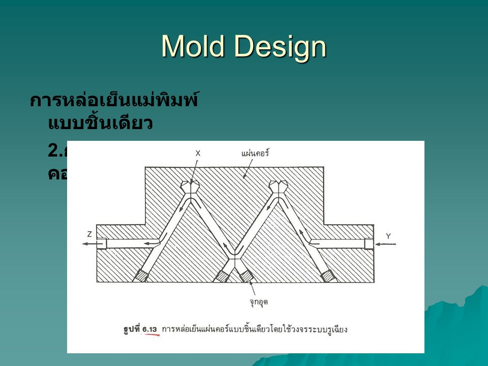 Mold Design การหล่อเย็นแม่พิมพ์ แบบชิ้นเดียว 2. การหล่อเย็นแผ่น คอร์แบบชิ้นเดียว