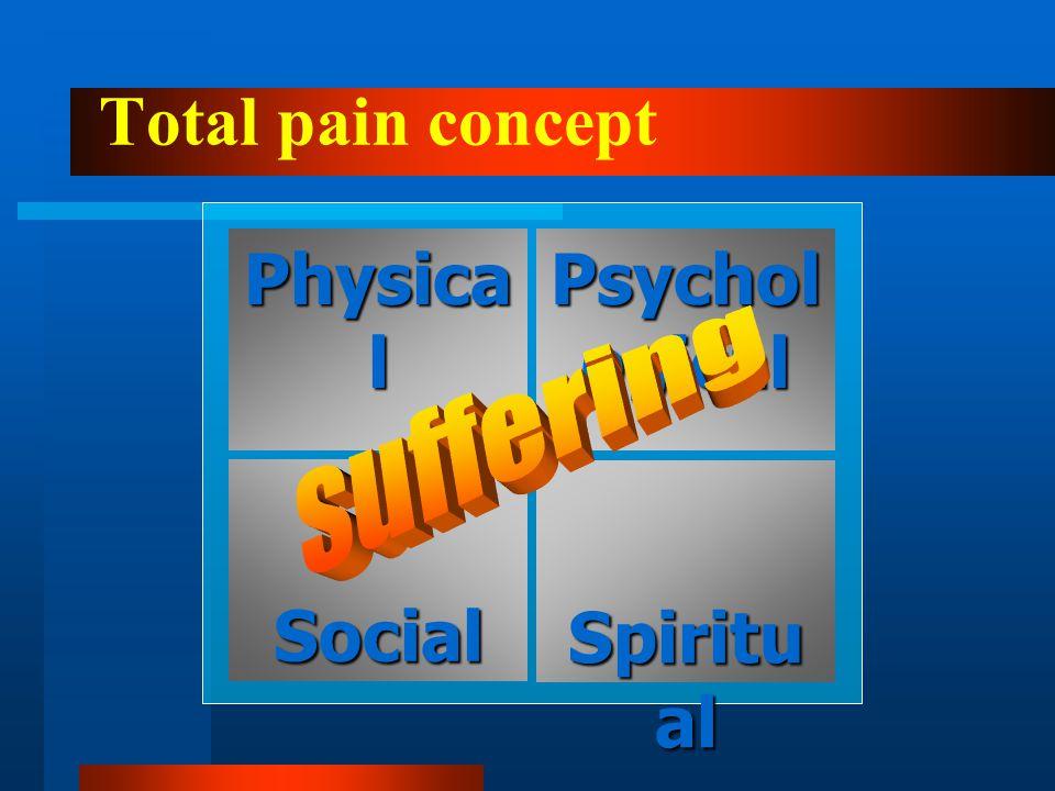 Total pain concept Physica l Social Spiritu al Psychol ogical
