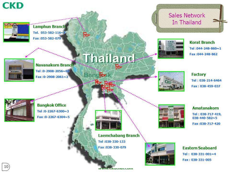 www.ckdthai.com Thank You!!! CKD Thai Corporation Ltd.