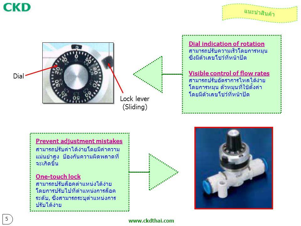 www.ckdthai.com 5 แนะนำสินค้า Dial indication of rotation สามารถปรับความเร็วโดยการหมุน ซึ่งมีตัวเลขโชว์ที่หน้าปัด Visible control of flow rates สามารถ