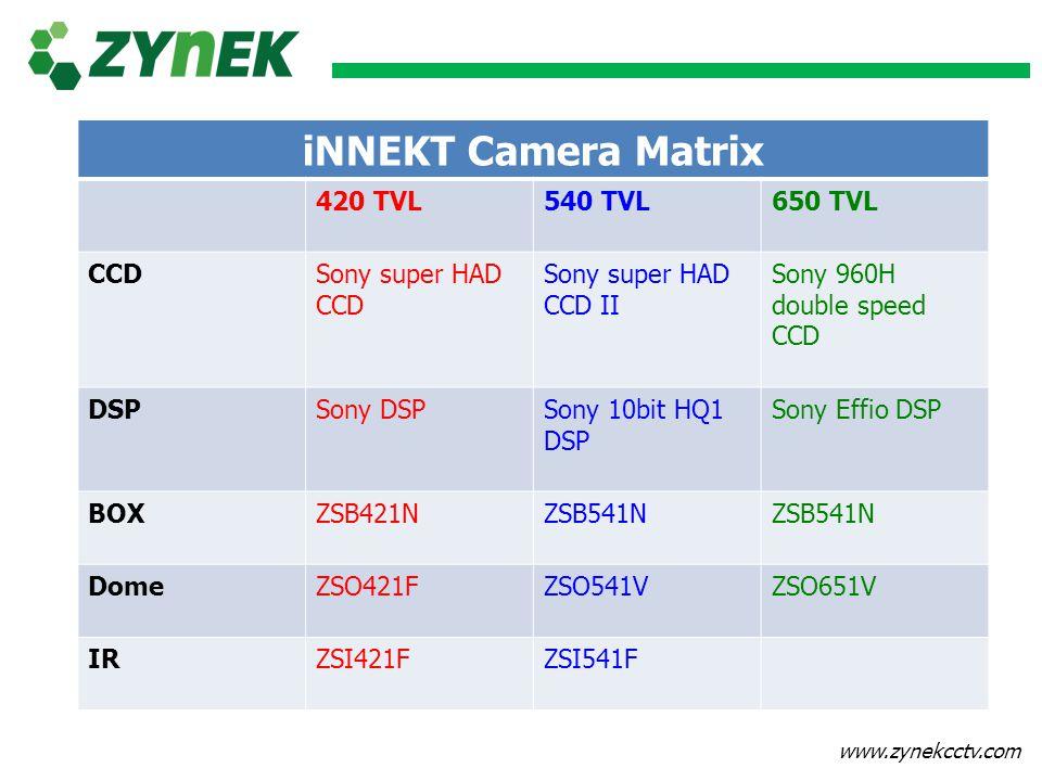iNNEKT Camera Matrix 420 TVL540 TVL650 TVL CCDSony super HAD CCD Sony super HAD CCD II Sony 960H double speed CCD DSPSony DSPSony 10bit HQ1 DSP Sony Effio DSP BOXZSB421NZSB541N DomeZSO421FZSO541VZSO651V IRZSI421FZSI541F